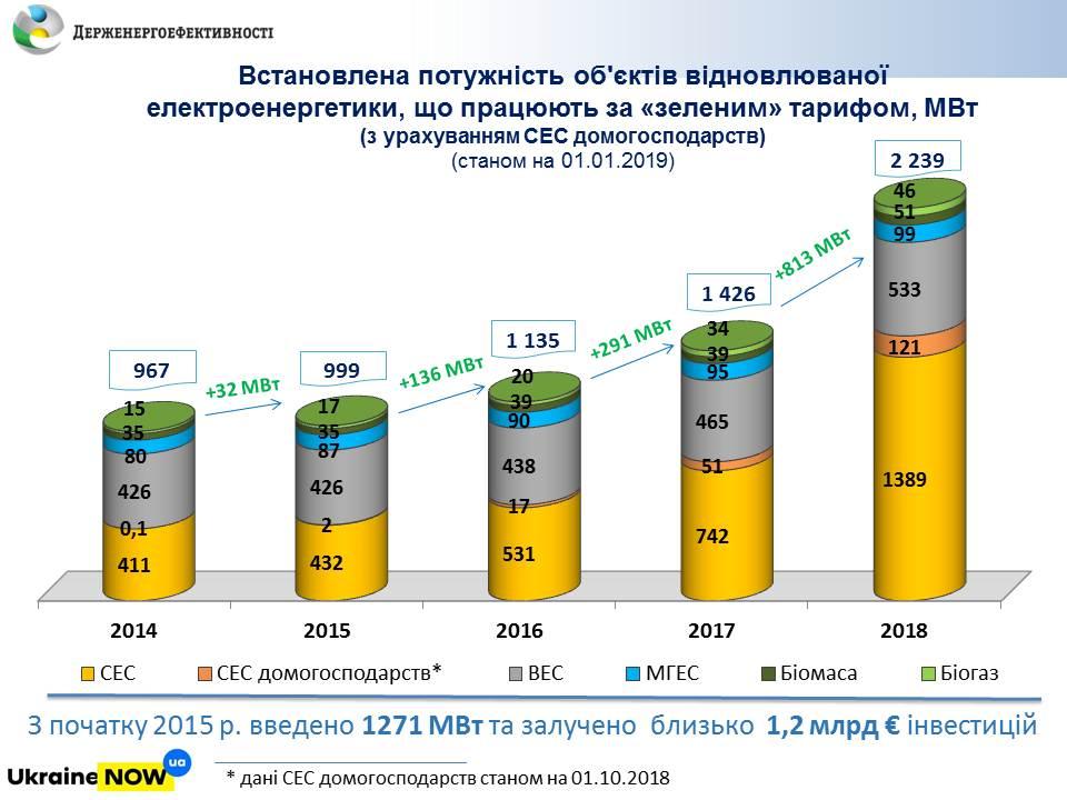 http://saee.gov.ua/sites/default/files/1_107.jpg?slideshow=true&slideshowAuto=true&slideshowSpeed=4000&speed=350&transition=elastic